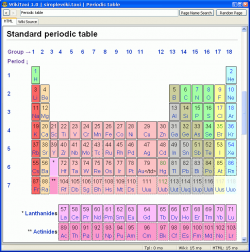 simple:Periodic Table on WikiTaxi